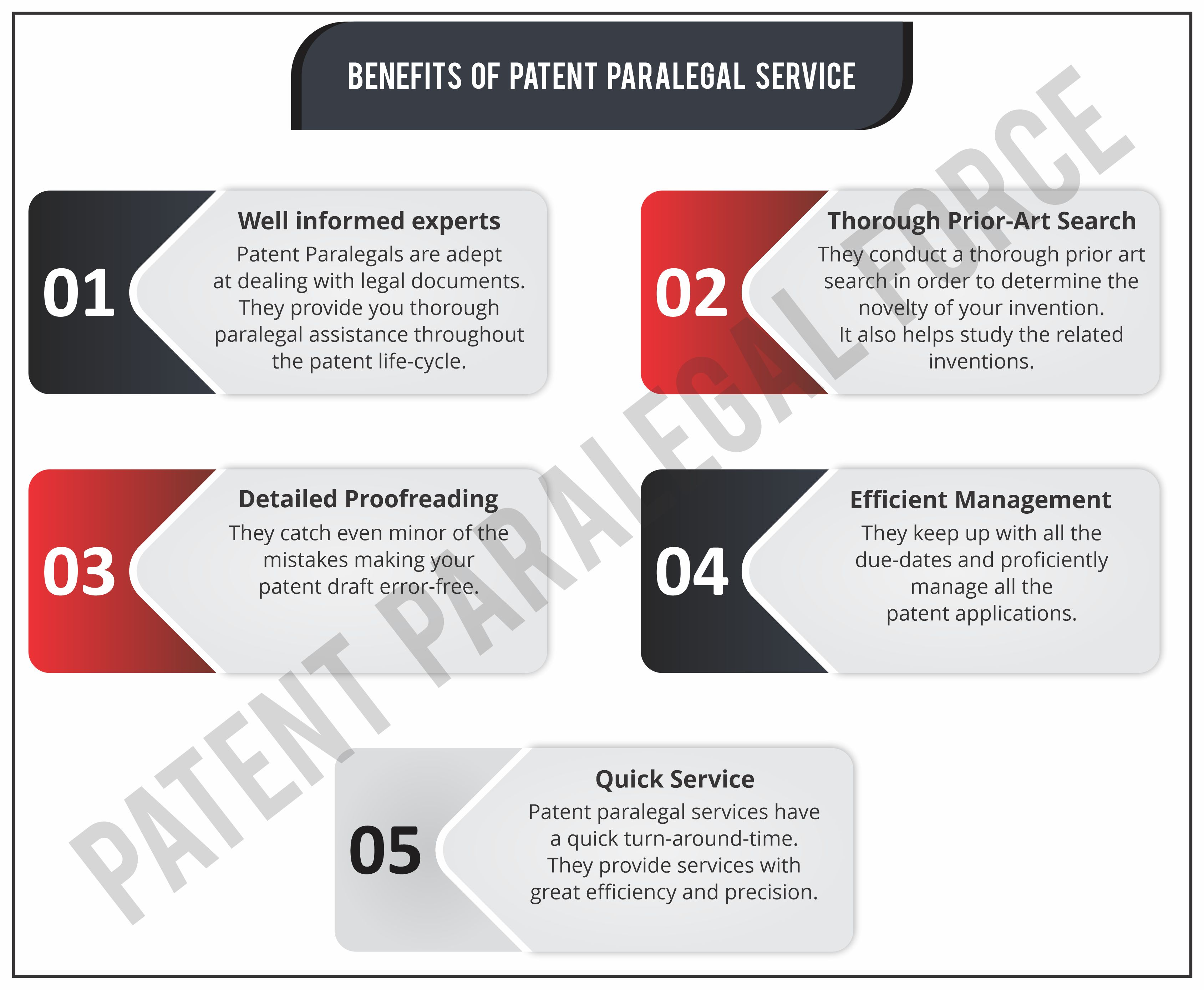 Benefits of Patent Paralegal Service